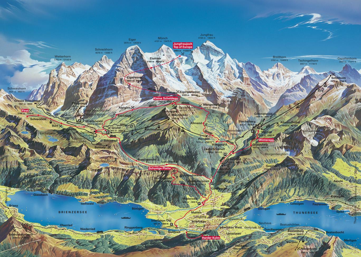 Jungfrau-Region alpes suizos con niños