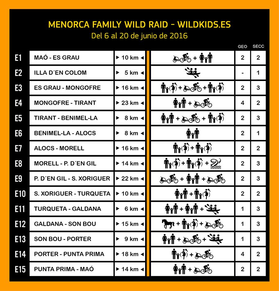 menorca family wild raid